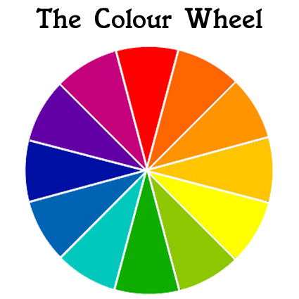 The Colour Wheel Colour Theory In Design Ecolour Print