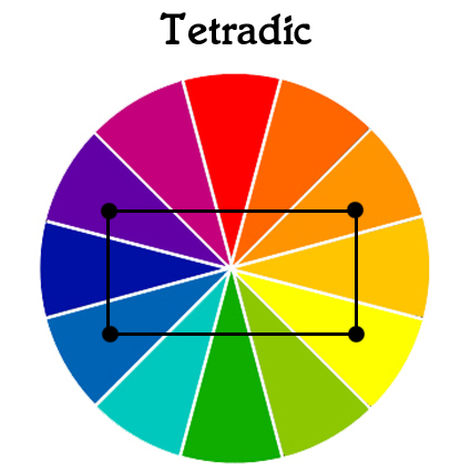 A Tetradic Colour Scheme Involves Using Two Pairs Of Complementary Colours Together Like Square Harmonies Schemes Are Most