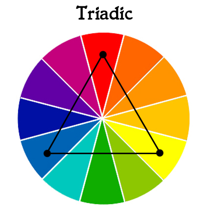 A Triadic Colour Scheme Involves Matching Three Colours That Are An Equal Distance Away From Each Other Where The Points Of Equilateral Triangle
